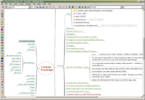 Sample MindMap created with FreeMind