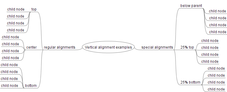Freemind vertical alignment examples.png