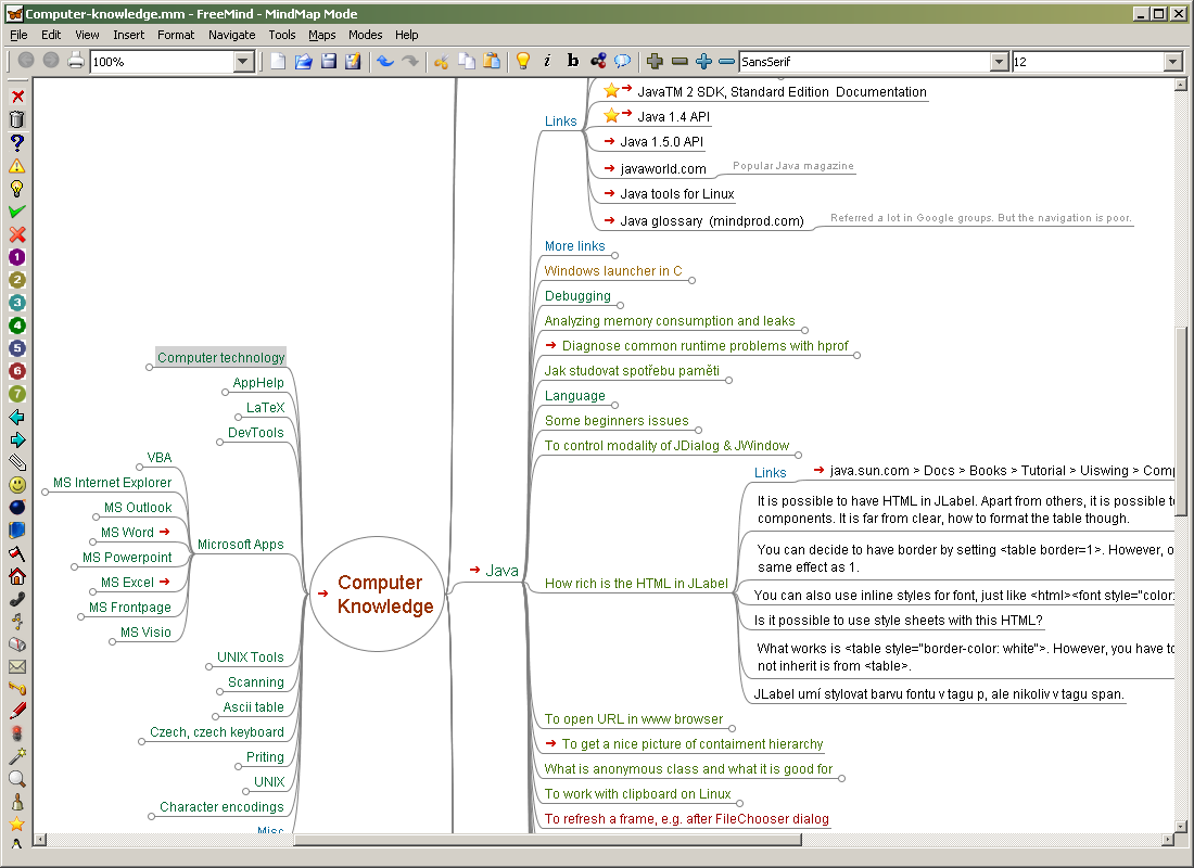 Image of a mind map created with Freemind.